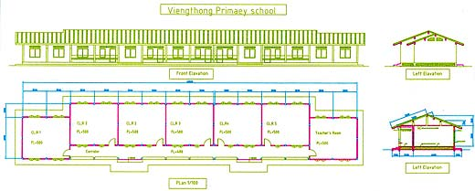The proposed plans for the new school